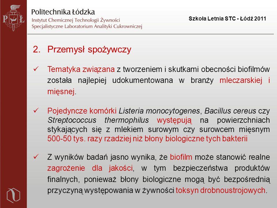 Szkoła Letnia STC - Łódź 2011 2.Przemysł spożywczy Tematyka związana z tworzeniem i skutkami obecności biofilmów została najlepiej udokumentowana w branży mleczarskiej i mięsnej.