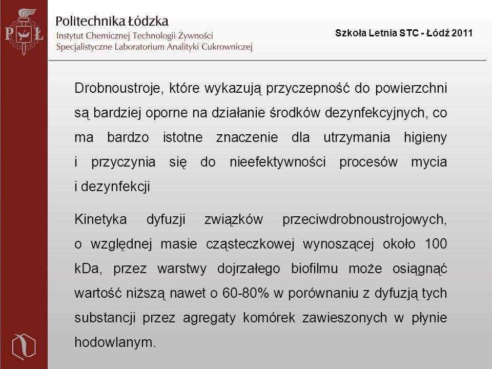 Szkoła Letnia STC - Łódź 2011 Drobnoustroje, które wykazują przyczepność do powierzchni są bardziej oporne na działanie środków dezynfekcyjnych, co ma bardzo istotne znaczenie dla utrzymania higieny i przyczynia się do nieefektywności procesów mycia i dezynfekcji Kinetyka dyfuzji związków przeciwdrobnoustrojowych, o względnej masie cząsteczkowej wynoszącej około 100 kDa, przez warstwy dojrzałego biofilmu może osiągnąć wartość niższą nawet o 60-80% w porównaniu z dyfuzją tych substancji przez agregaty komórek zawieszonych w płynie hodowlanym.