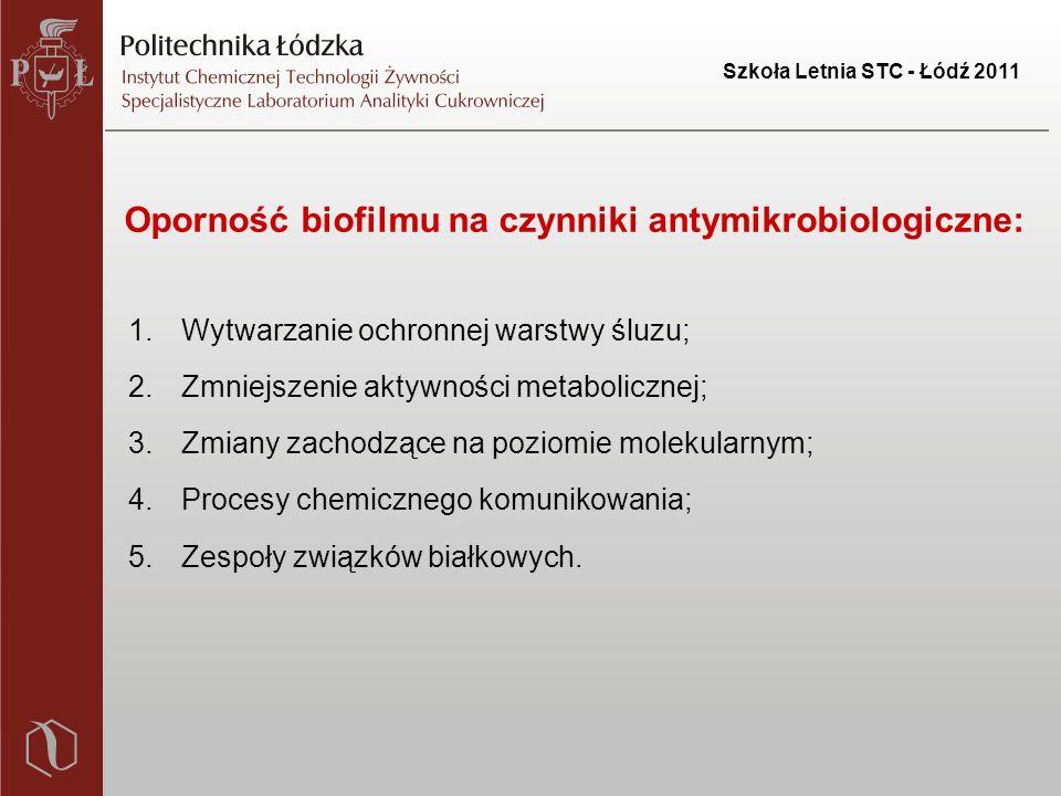 Szkoła Letnia STC - Łódź 2011 Oporność biofilmu na czynniki antymikrobiologiczne: 1.Wytwarzanie ochronnej warstwy śluzu; 2.Zmniejszenie aktywności metabolicznej; 3.Zmiany zachodzące na poziomie molekularnym; 4.Procesy chemicznego komunikowania; 5.Zespoły związków białkowych.