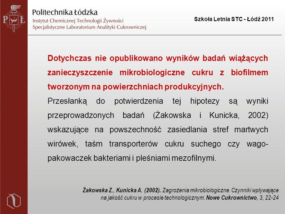 Szkoła Letnia STC - Łódź 2011 Dotychczas nie opublikowano wyników badań wiążących zanieczyszczenie mikrobiologiczne cukru z biofilmem tworzonym na powierzchniach produkcyjnych.