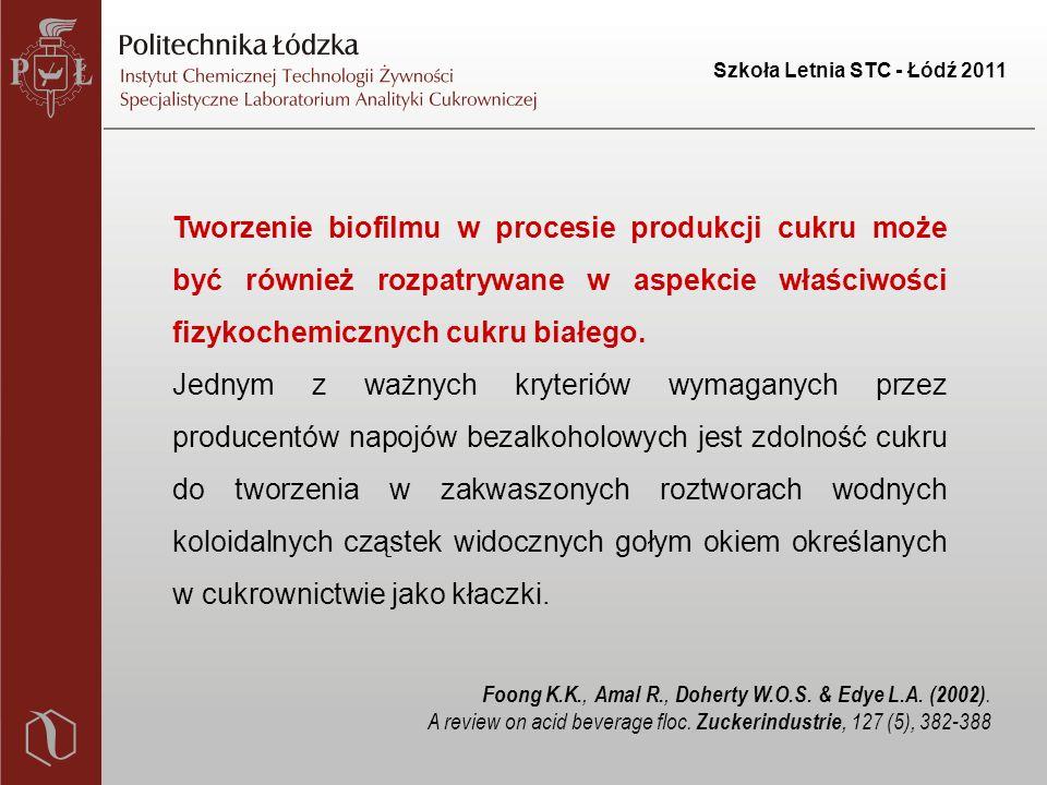 Szkoła Letnia STC - Łódź 2011 Tworzenie biofilmu w procesie produkcji cukru może być również rozpatrywane w aspekcie właściwości fizykochemicznych cukru białego.