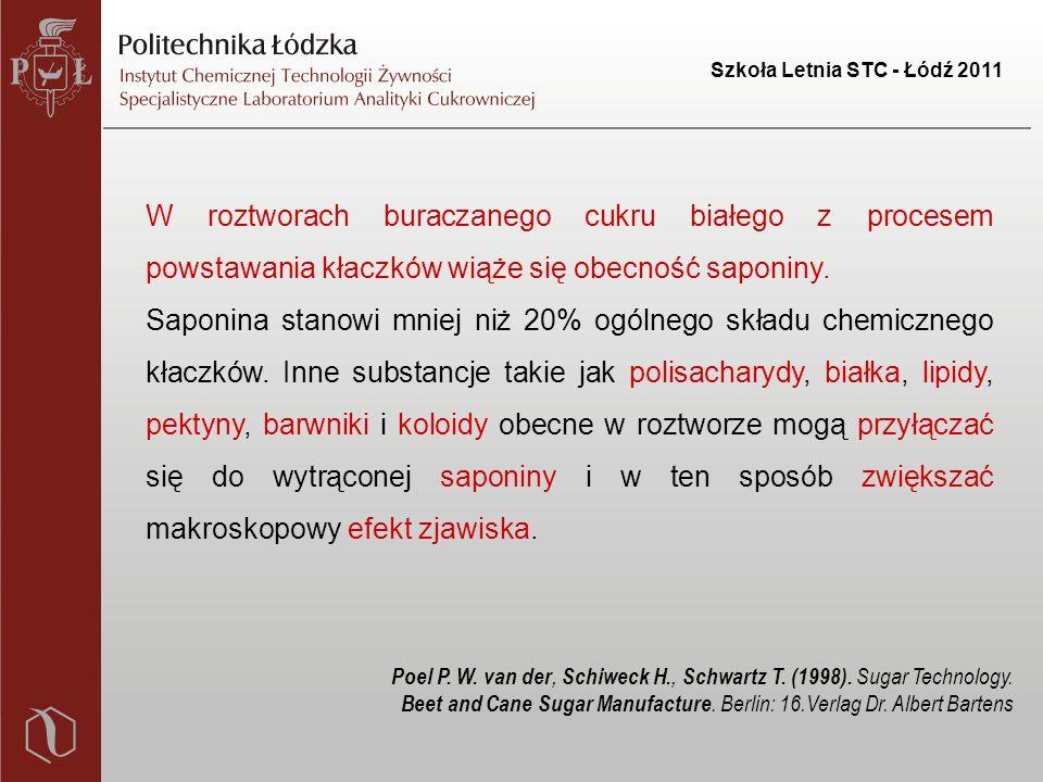 Szkoła Letnia STC - Łódź 2011 W roztworach buraczanego cukru białego z procesem powstawania kłaczków wiąże się obecność saponiny.