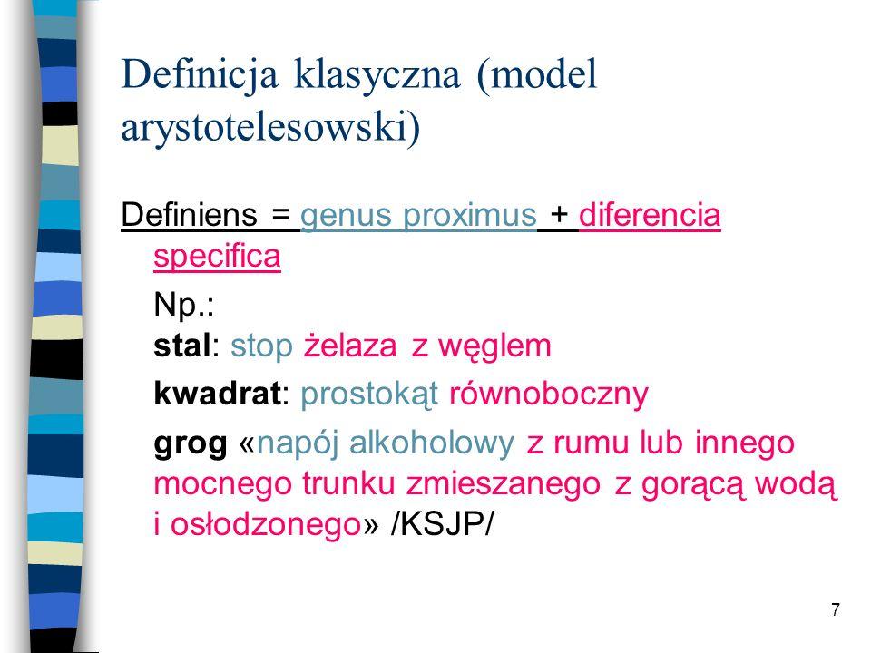 37 Błędy w definicjach słownikowych (na podst.: P.