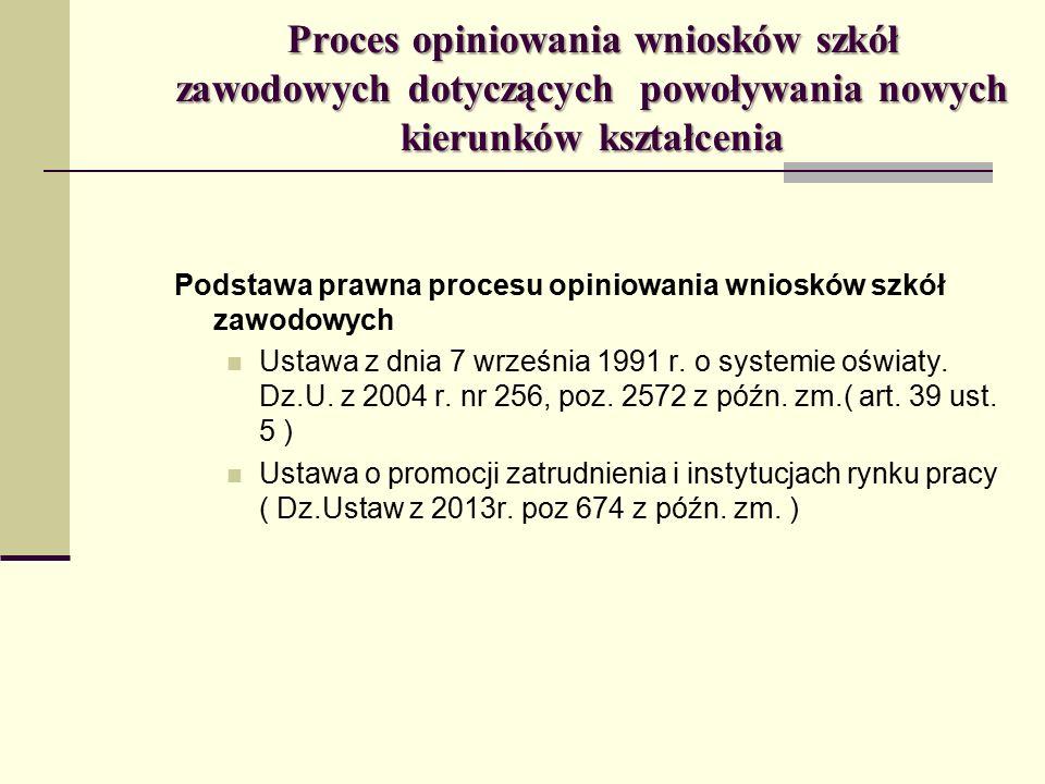 Proces opiniowania wniosków szkół zawodowych dotyczących powoływania nowych kierunków kształcenia Podstawa prawna procesu opiniowania wniosków szkół zawodowych Ustawa z dnia 7 września 1991 r.