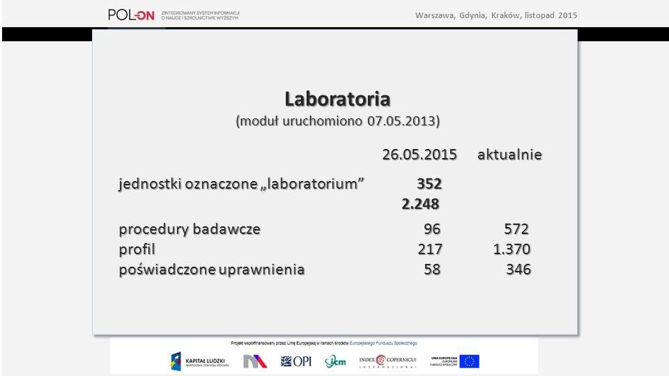 """Laboratoria (moduł uruchomiono 07.05.2013) 26.05.2015 aktualnie 26.05.2015 aktualnie jednostki oznaczone """"laboratorium 352 2.248 procedury badawcze 96 572 profil 2171.370 poświadczone uprawnienia 58346 Laboratoria (moduł uruchomiono 07.05.2013) 26.05.2015 aktualnie 26.05.2015 aktualnie jednostki oznaczone """"laboratorium 352 2.248 procedury badawcze 96 572 profil 2171.370 poświadczone uprawnienia 58346 Warszawa, Gdynia, Kraków, listopad 2015"""