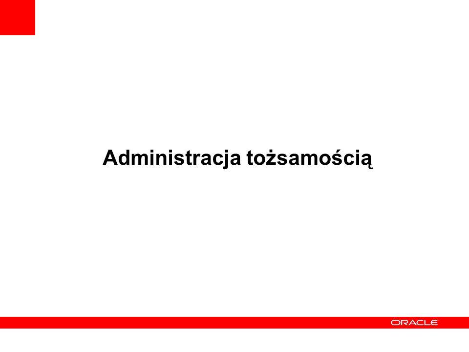 Administracja tożsamością