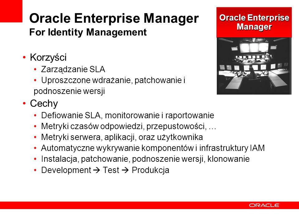 Oracle Enterprise Manager For Identity Management Korzyści Zarządzanie SLA Uproszczone wdrażanie, patchowanie i podnoszenie wersji Cechy Defiowanie SLA, monitorowanie i raportowanie Metryki czasów odpowiedzi, przepustowości, … Metryki serwera, aplikacji, oraz użytkownika Automatyczne wykrywanie komponentów i infrastruktury IAM Instalacja, patchowanie, podnoszenie wersji, klonowanie Development  Test  Produkcja Oracle Enterprise Manager