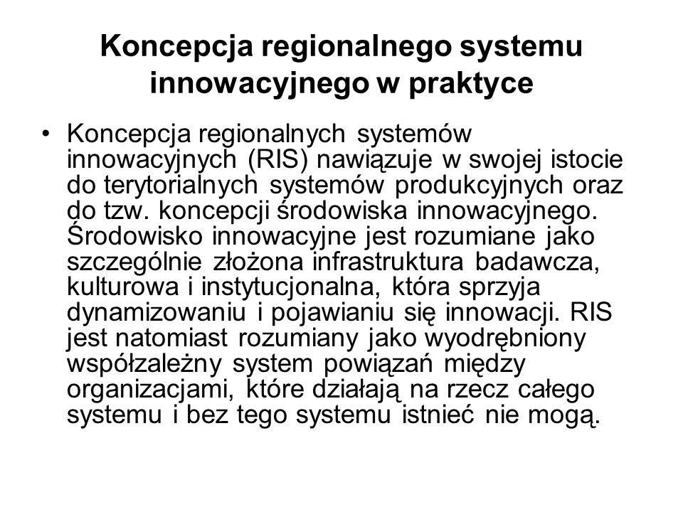 Koncepcja regionalnego systemu innowacyjnego w praktyce Koncepcja regionalnych systemów innowacyjnych (RIS) nawiązuje w swojej istocie do terytorialny