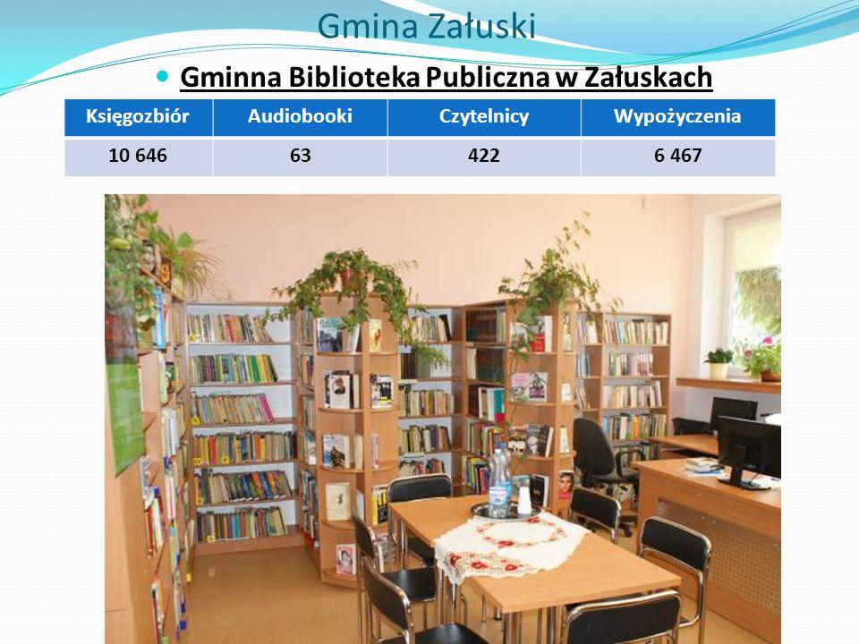 Gmina Załuski Gminna Biblioteka Publiczna w Załuskach KsięgozbiórAudiobookiCzytelnicyWypożyczenia 10 646634226 467