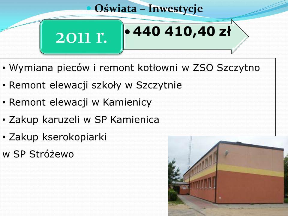 Oświata – Inwestycje Wymiana pieców i remont kotłowni w ZSO Szczytno Remont elewacji szkoły w Szczytnie Remont elewacji w Kamienicy Zakup karuzeli w SP Kamienica Zakup kserokopiarki w SP Stróżewo 440 410,40 zł 2011 r.