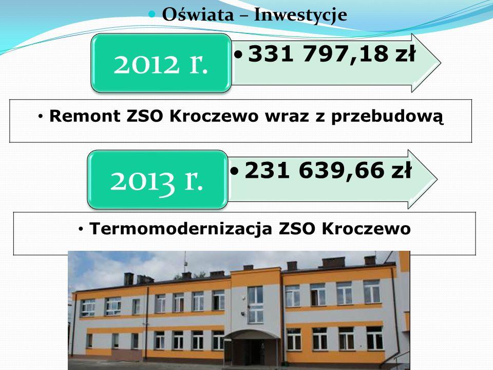 Oświata – Inwestycje Remont ZSO Kroczewo wraz z przebudową 331 797,18 zł 2012 r.
