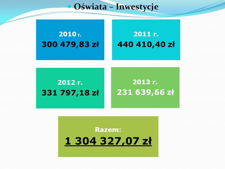 Oświata – Inwestycje 2010 r. 300 479,83 zł 2011 r.