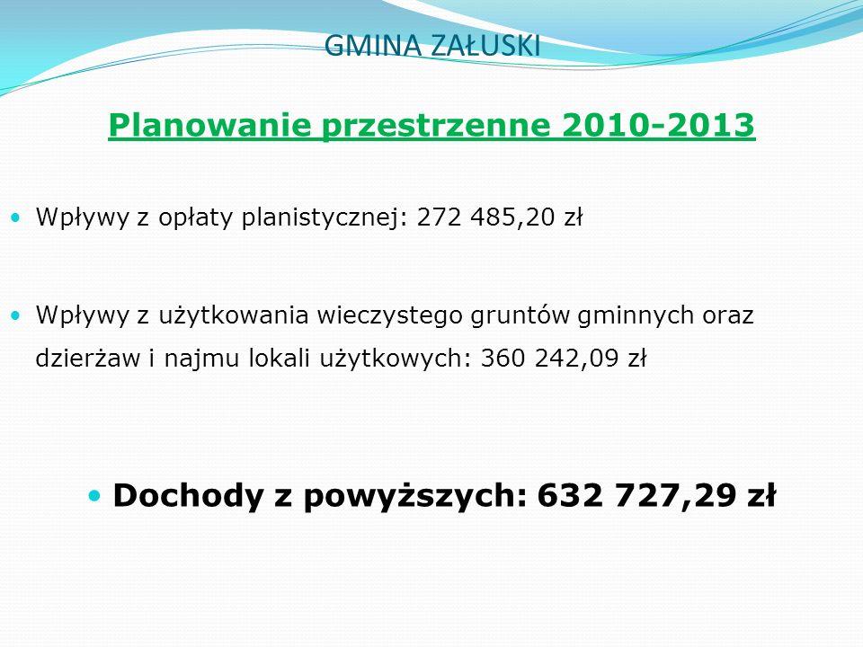 GMINA ZAŁUSKI Planowanie przestrzenne 2010-2013 Wpływy z opłaty planistycznej: 272 485,20 zł Wpływy z użytkowania wieczystego gruntów gminnych oraz dzierżaw i najmu lokali użytkowych: 360 242,09 zł Dochody z powyższych: 632 727,29 zł