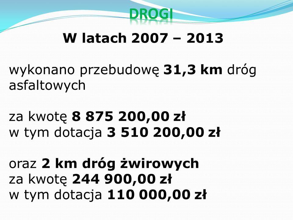 W latach 2007 – 2013 wykonano przebudowę 31,3 km dróg asfaltowych za kwotę 8 875 200,00 zł w tym dotacja 3 510 200,00 zł oraz 2 km dróg żwirowych za kwotę 244 900,00 zł w tym dotacja 110 000,00 zł