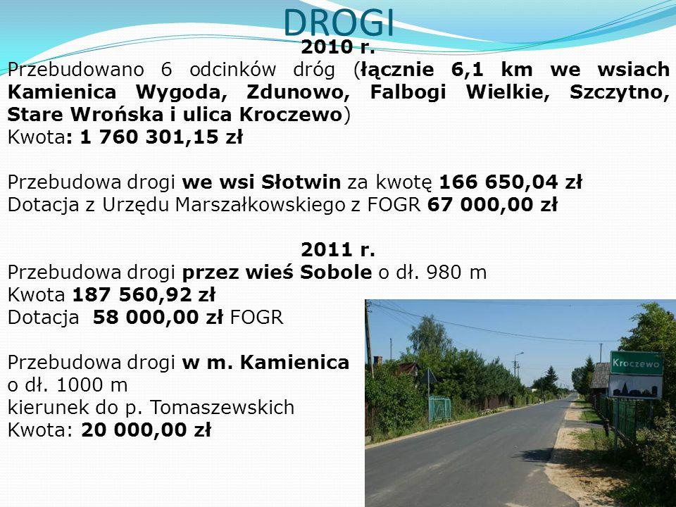 DROGI 2010 r.