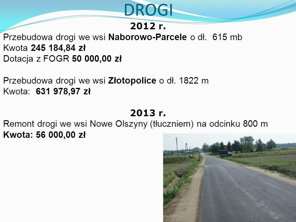 DROGI 2012 r. Przebudowa drogi we wsi Naborowo-Parcele o dł.