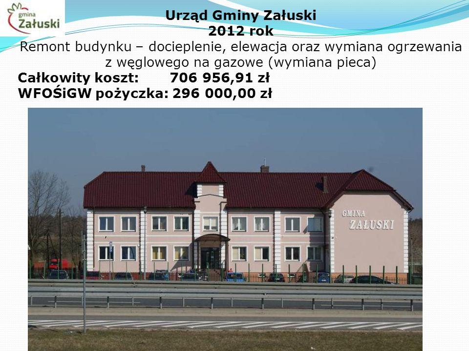 Urząd Gminy Załuski 2012 rok Remont budynku – docieplenie, elewacja oraz wymiana ogrzewania z węglowego na gazowe (wymiana pieca) Całkowity koszt: 706 956,91 zł WFOŚiGW pożyczka: 296 000,00 zł