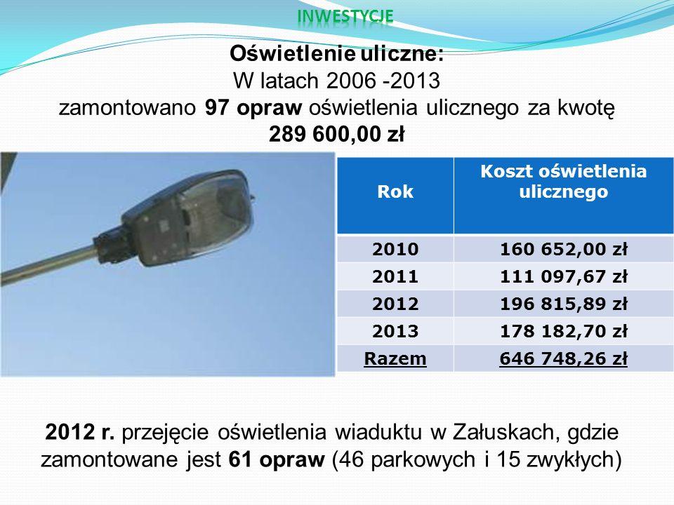 Oświetlenie uliczne: W latach 2006 -2013 zamontowano 97 opraw oświetlenia ulicznego za kwotę 289 600,00 zł 2012 r.