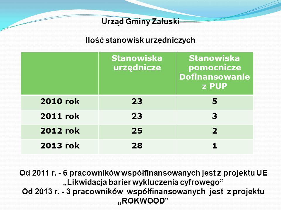 GMINA ZAŁUSKI - 2014 r.