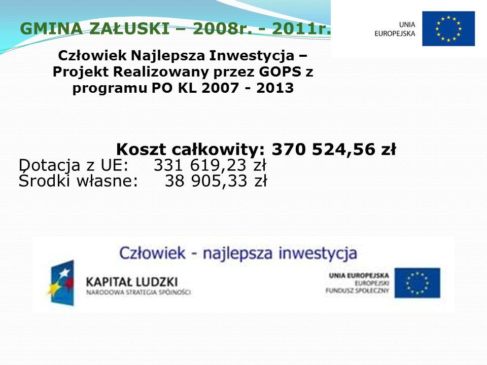 GMINA ZAŁUSKI – 2008r. - 2011r.