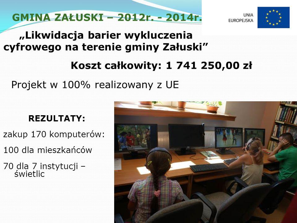 GMINA ZAŁUSKI – 2012r. - 2014r.