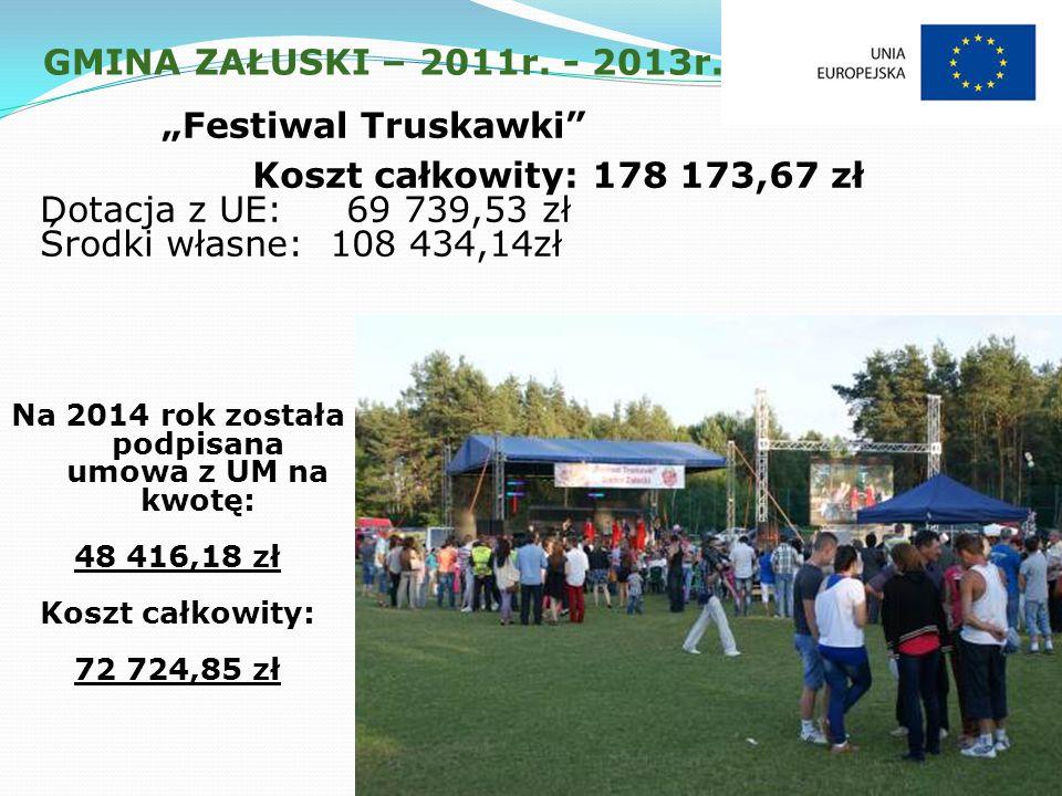 GMINA ZAŁUSKI – 2011r. - 2013r.