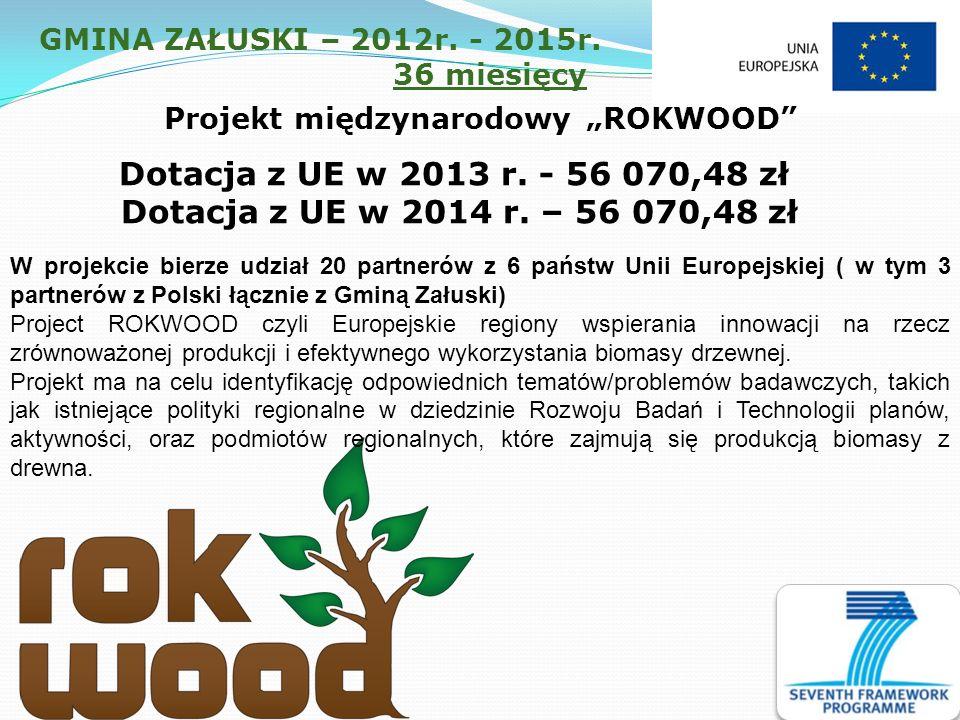 GMINA ZAŁUSKI – 2012r. - 2015r.