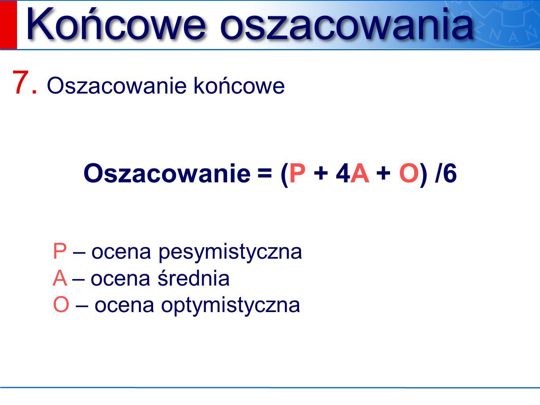 Końcowe oszacowania 7. Oszacowanie końcowe Oszacowanie = (P + 4A + O) /6 P – ocena pesymistyczna A – ocena średnia O – ocena optymistyczna