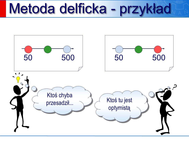 Metoda delficka - przykład Ktoś chyba przesadził... Ktoś tu jest optymistą 50500