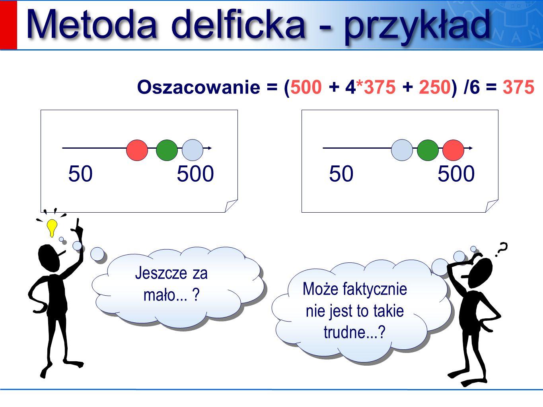 Metoda delficka - przykład Jeszcze za mało... ? Może faktycznie nie jest to takie trudne...? 50500 Oszacowanie = (500 + 4*375 + 250) /6 = 375