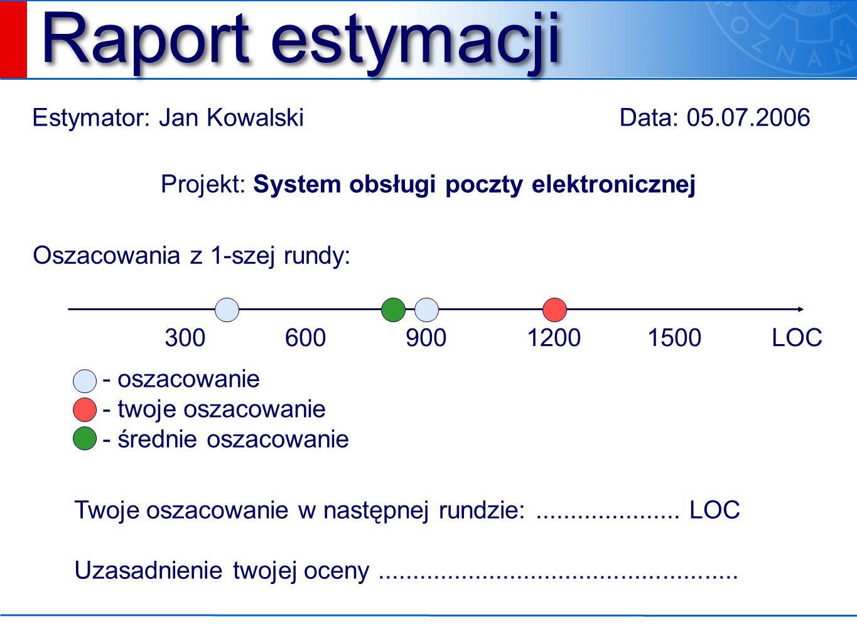 Raport estymacji Estymator: Jan KowalskiData: 05.07.2006 Projekt: System obsługi poczty elektronicznej Oszacowania z 1-szej rundy: 30060090012001500LO
