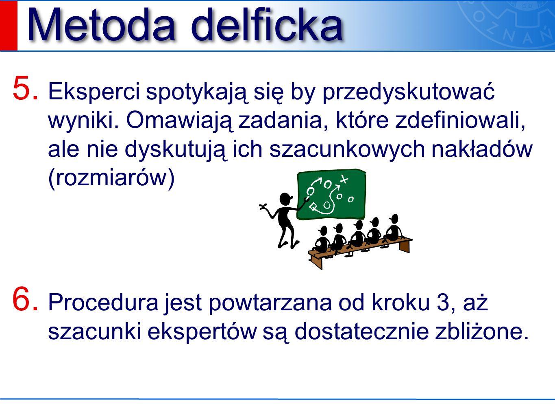 Metoda delficka 5. Eksperci spotykają się by przedyskutować wyniki. Omawiają zadania, które zdefiniowali, ale nie dyskutują ich szacunkowych nakładów