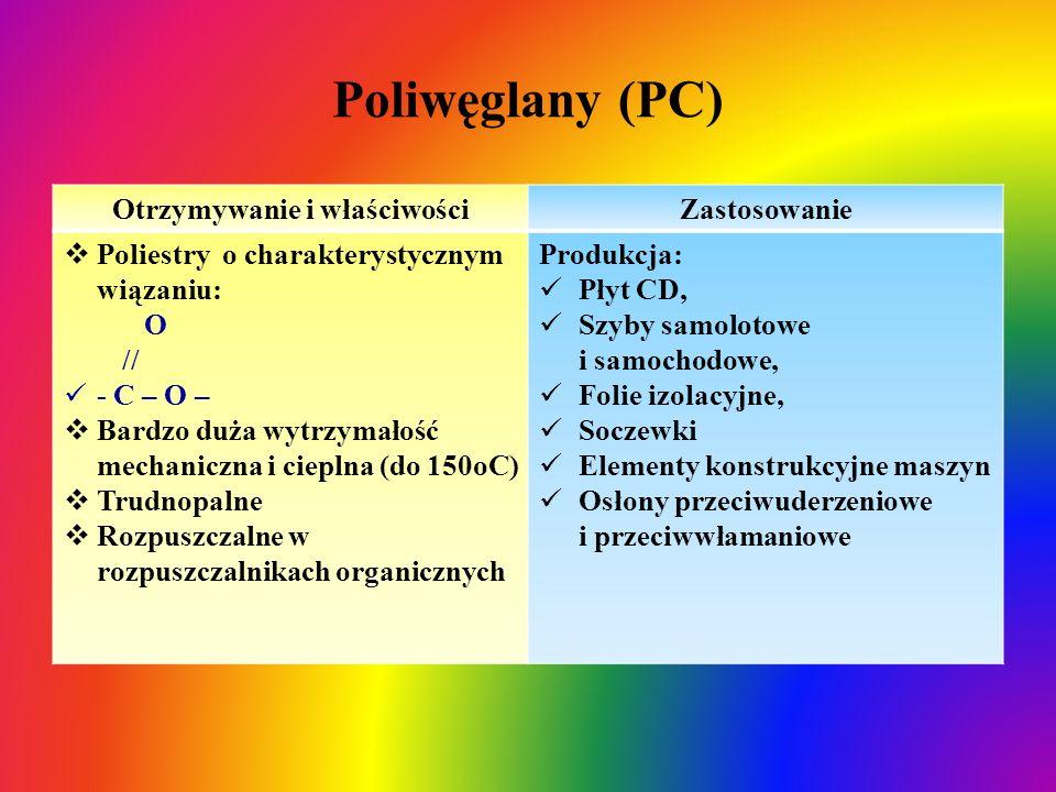 Poliwęglany (PC) Otrzymywanie i właściwościZastosowanie  Poliestry o charakterystycznym wiązaniu: O // - C – O –  Bardzo duża wytrzymałość mechanicz