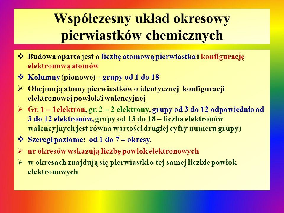 Współczesny układ okresowy pierwiastków chemicznych  Budowa oparta jest o liczbę atomową pierwiastka i konfigurację elektronową atomów  Kolumny (pio