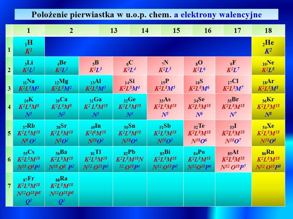 Położenie pierwiastka w u.o.p. chem. a elektrony walencyjne 12131415161718 1 1HK11HK1 2 He K 2 2 3 Li K 2 L 1 4 Be K 2 L 2 5BK2L35BK2L3 6CK2L46CK2L4 7