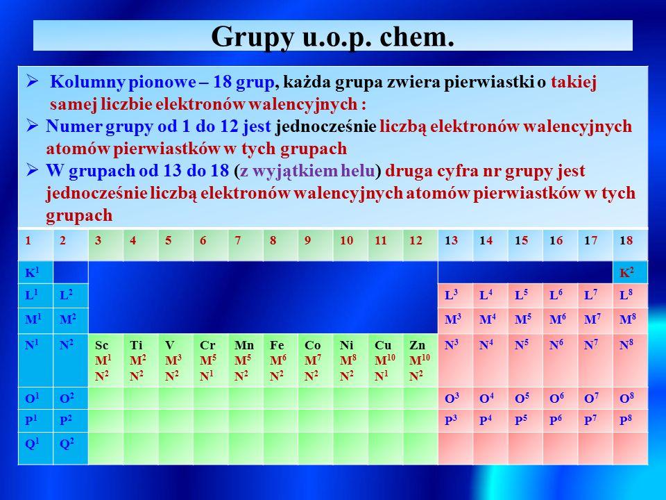 Grupy u.o.p. chem.  Kolumny pionowe – 18 grup, każda grupa zwiera pierwiastki o takiej samej liczbie elektronów walencyjnych :  Numer grupy od 1 do