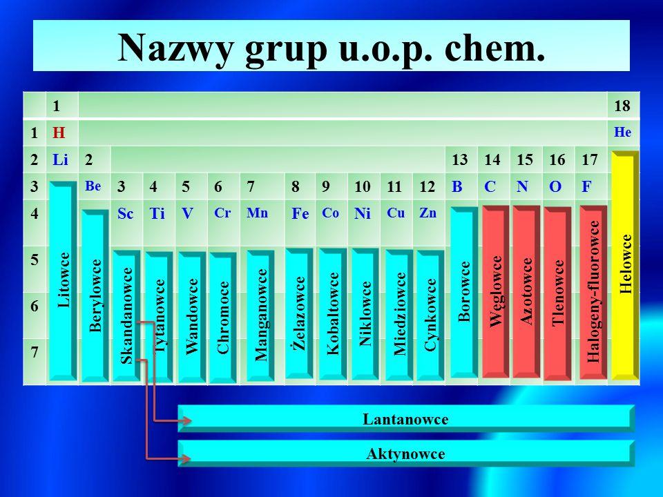 Nazwy grup u.o.p. chem. 118 1H He 2Li21314151617 3 Be 3456789101112BCNOF 4ScTiV CrMn Fe Co Ni CuZn 5 6 7 Litowce Berylowce Skandanowce Tytanowce Wando