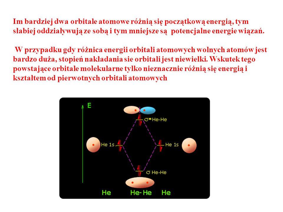Im bardziej dwa orbitale atomowe różnią się początkową energią, tym słabiej oddziaływują ze sobą i tym mniejsze są potencjalne energie wiązań.