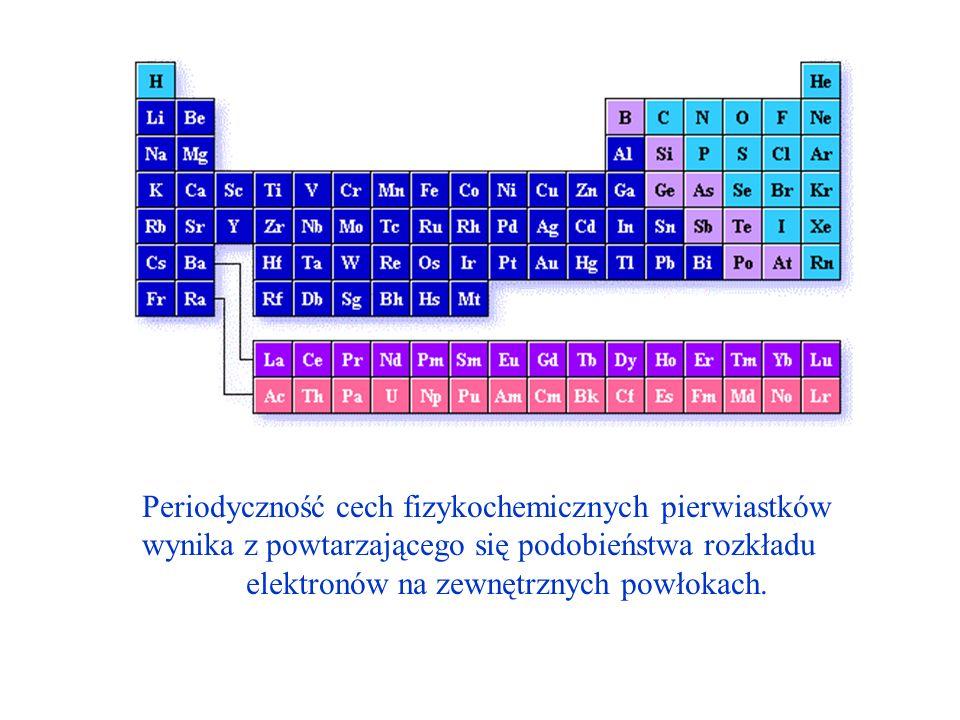 - grupa I - litowce - grupa II - berylowce - grupa III - borowce - grupa IV - węglowce - grupa V - azotanowce - grupa VI - tlenowce - grupa VII - fluorowce - grupa VIII - helowce - grupa I - miedziowce - grupa II - cynkowce - grupa III - skandowce - grupa IV - tytanowce - grupa V - wanadowce - grupa VI - chromowce - grupa VII - manganowce - grupa VII - żelazowce: ta rodzina składa się z trzech triad tj.