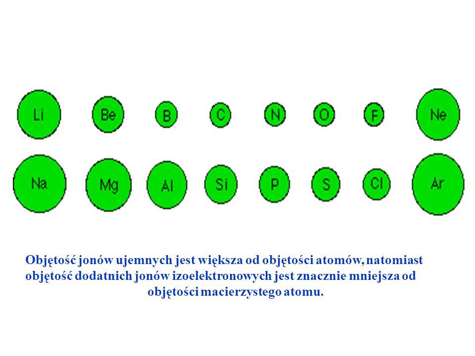 Objętość jonów ujemnych jest większa od objętości atomów, natomiast objętość dodatnich jonów izoelektronowych jest znacznie mniejsza od objętości macierzystego atomu.