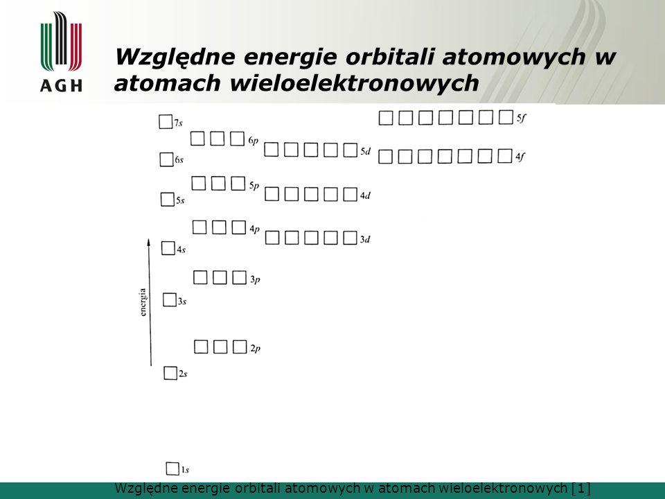 Względne energie orbitali atomowych w atomach wieloelektronowych Względne energie orbitali atomowych w atomach wieloelektronowych [1]
