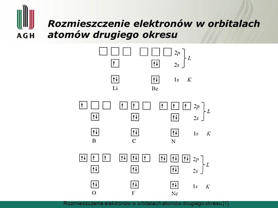 Rozmieszczenie elektronów w orbitalach atomów drugiego okresu Rozmieszczenie elektronów w orbitalach atomów drugiego okresu [1]