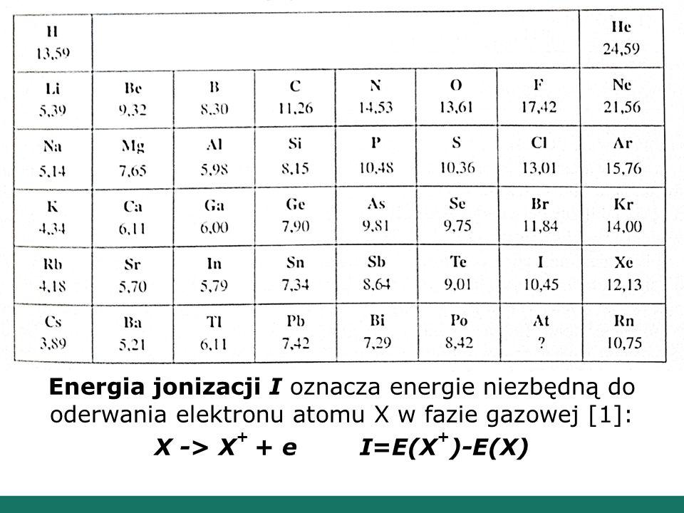 Energia jonizacji Energia jonizacji I oznacza energie niezbędną do oderwania elektronu atomu X w fazie gazowej [1]: X -> X + + eI=E(X + )-E(X)