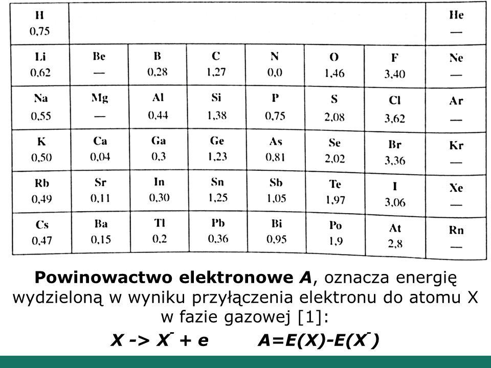 Powinowactwo elektronowe Powinowactwo elektronowe A, oznacza energię wydzieloną w wyniku przyłączenia elektronu do atomu X w fazie gazowej [1]: X -> X - + eA=E(X)-E(X - )