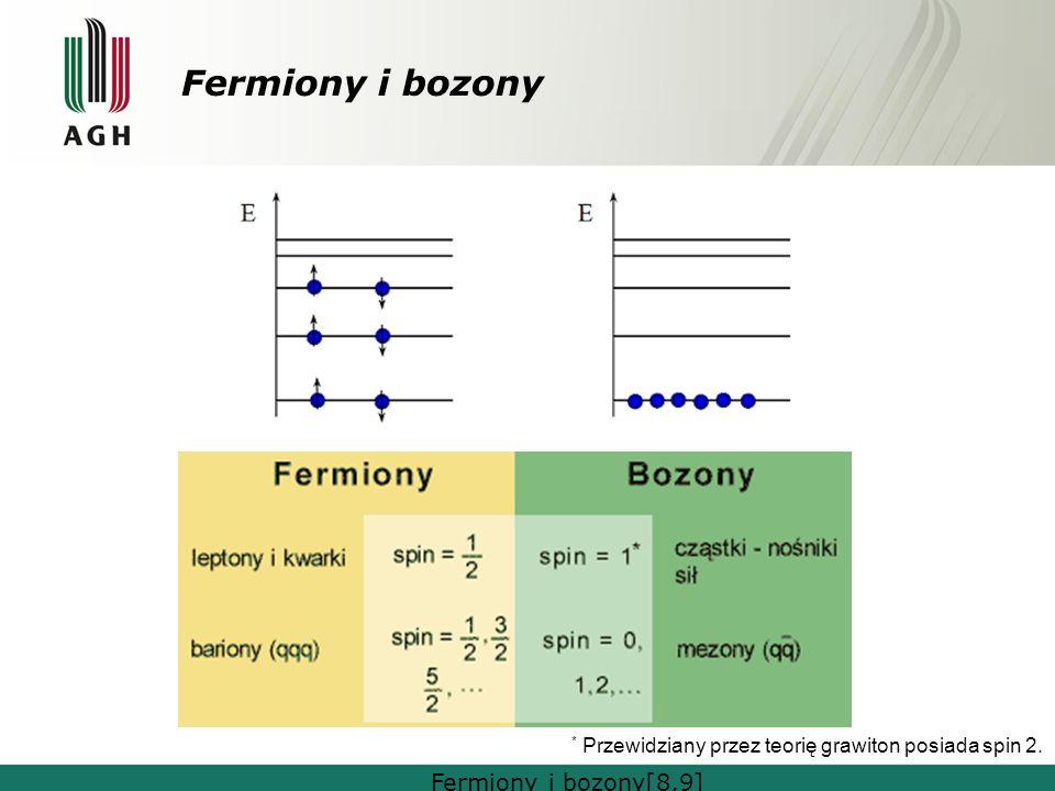 * Przewidziany przez teorię grawiton posiada spin 2. Fermiony i bozony Fermiony i bozony[8,9]