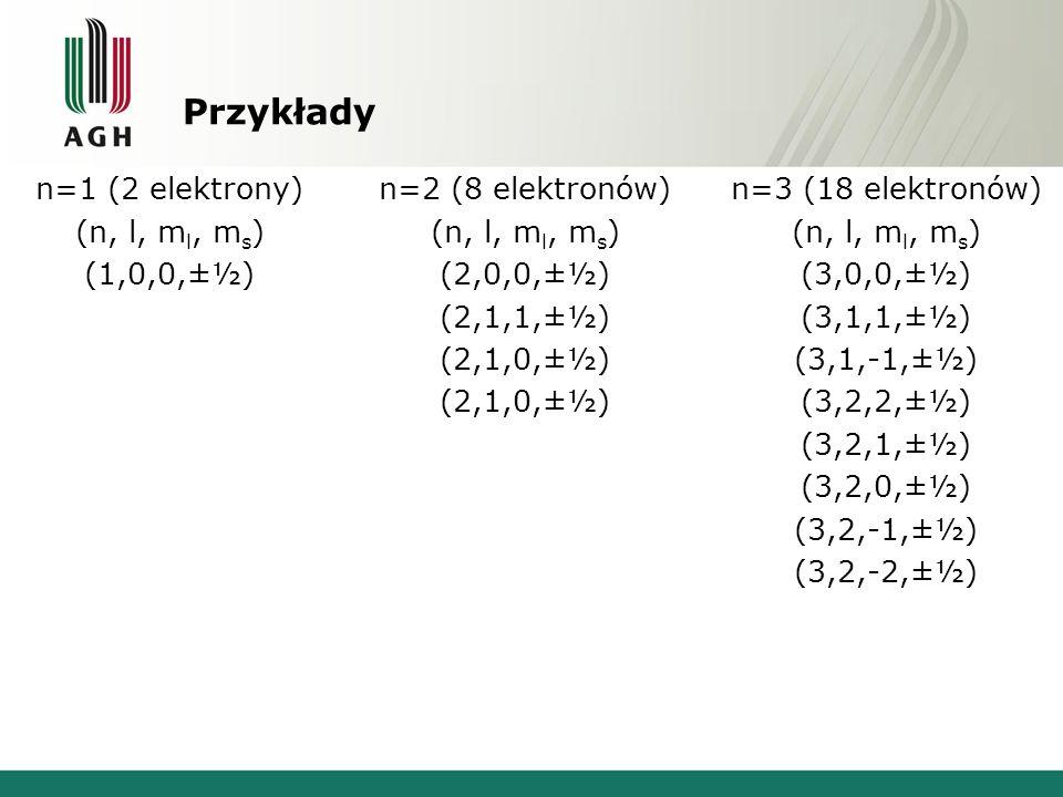 Przykłady n=1 (2 elektrony) (n, l, m l, m s ) (1,0,0,±½) n=3 (18 elektronów) (n, l, m l, m s ) (3,0,0,±½) (3,1,1,±½) (3,1,-1,±½) (3,2,2,±½) (3,2,1,±½) (3,2,0,±½) (3,2,-1,±½) (3,2,-2,±½) n=2 (8 elektronów) (n, l, m l, m s ) (2,0,0,±½) (2,1,1,±½) (2,1,0,±½)