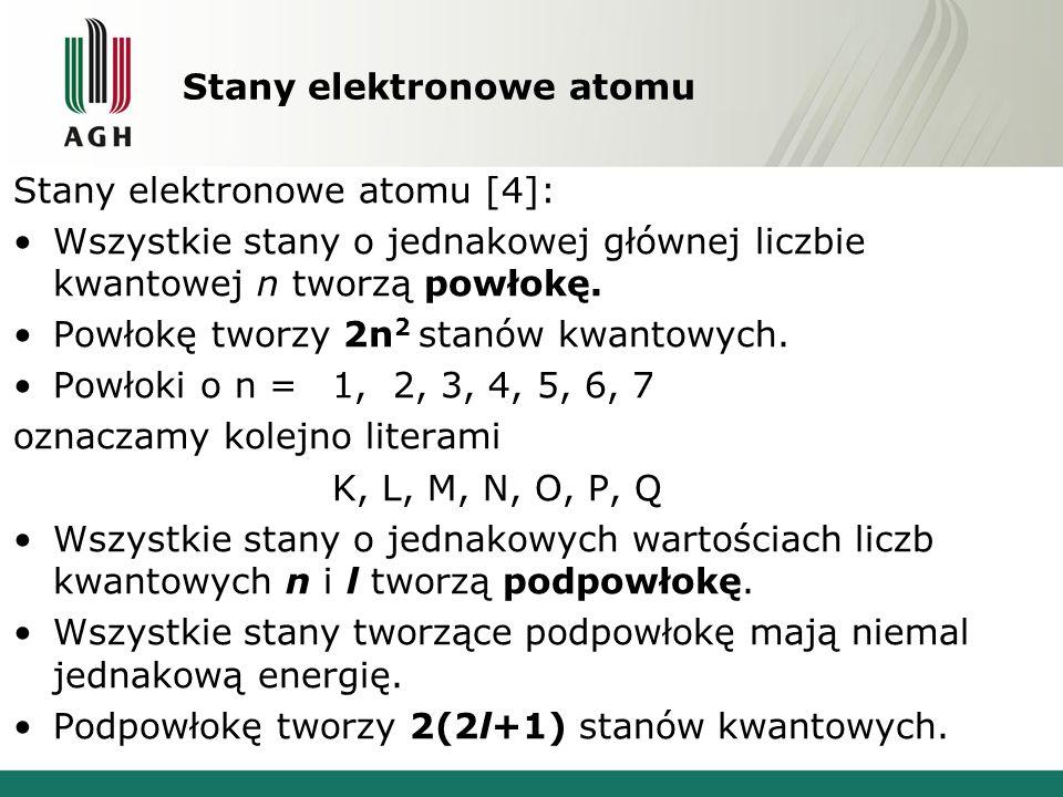 Stany elektronowe atomu Stany elektronowe atomu [4]: Wszystkie stany o jednakowej głównej liczbie kwantowej n tworzą powłokę.