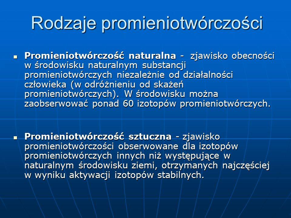 Rodzaje promieniotwórczości Promieniotwórczość naturalna - zjawisko obecności w środowisku naturalnym substancji promieniotwórczych niezależnie od działalności człowieka (w odróżnieniu od skażeń promieniotwórczych).