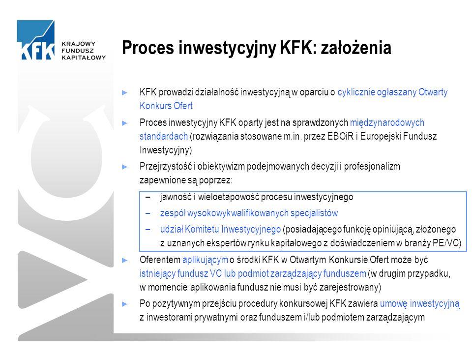 VC Proces inwestycyjny KFK: założenia ► KFK prowadzi działalność inwestycyjną w oparciu o cyklicznie ogłaszany Otwarty Konkurs Ofert ► Proces inwestycyjny KFK oparty jest na sprawdzonych międzynarodowych standardach (rozwiązania stosowane m.in.