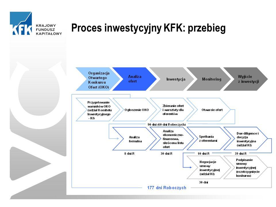 VC Proces inwestycyjny KFK: przebieg